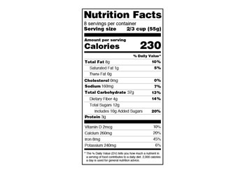 Bảng Nutrition Facts FDA