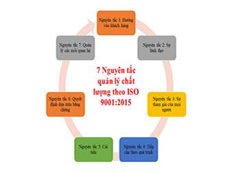 7 Nguyên tắc quản lý chất lượng theo ISO 9001:2015