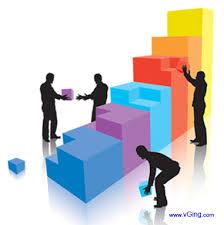 Các bước cần thực hiện khi áp dụng ISO 22000 vào thực tế sản xuất, chế biến thực phẩm