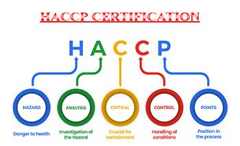 Đào tạo, Chứng nhận HACCP - Hệ thống Phân tích mối nguy và kiểm soát điểm tới hạn